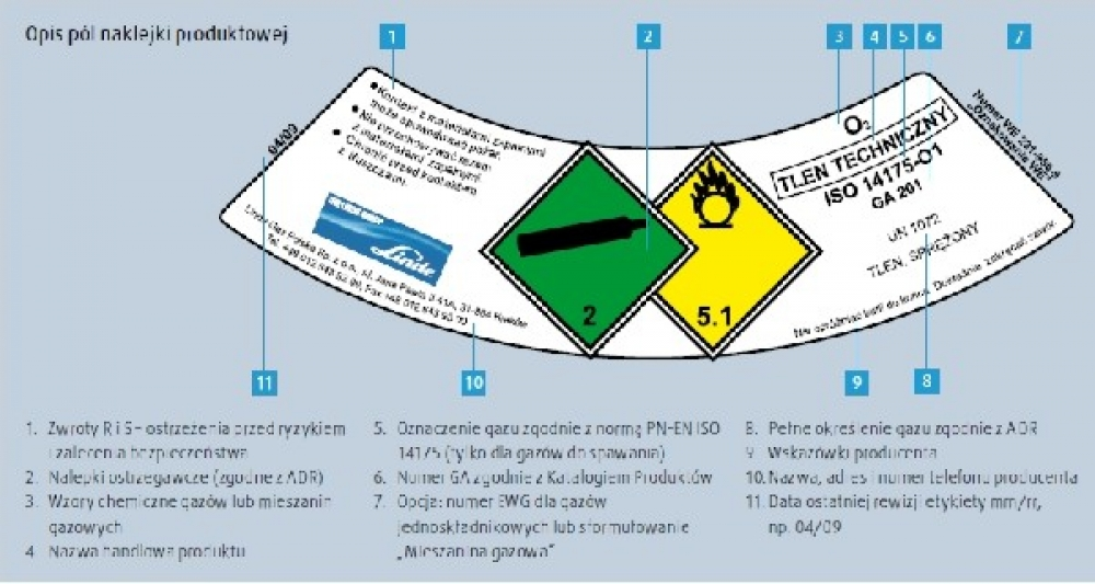 Unikalne GASPIR Gazy techniczne i sprzęt spawalniczy - A2 - Oznaczenie i MM31